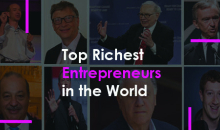 Top Entrepreneurs in the world 2019.